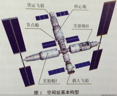 tiangong-space-station-4