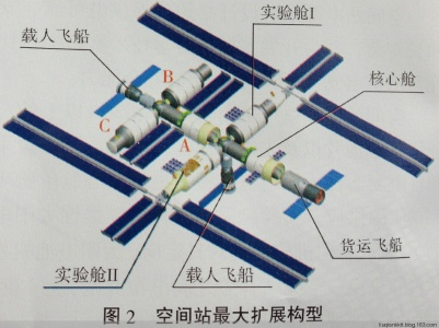 tiangong-space-station-5