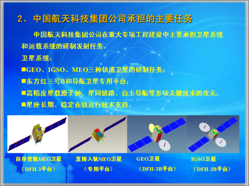 Beidou Satellite 2