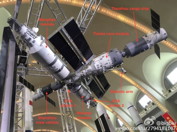 Chinese Space Station Tiangong